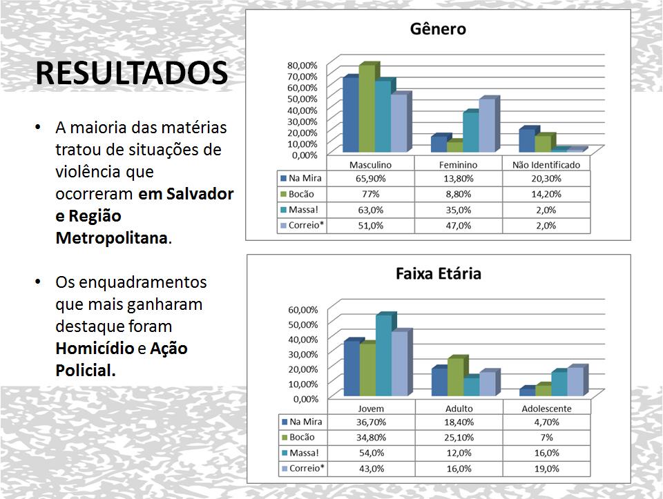Resultados da pesquisa apresentados na Audiência Pública sobre Mídia e Direitos Humanos